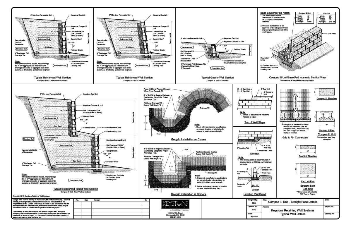 Compac III Details