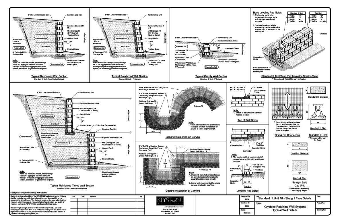 Keystone Standard III Details