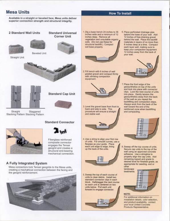 Mesa Installation Guide