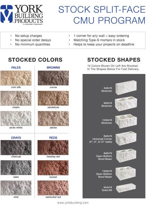 Stock Split Face Cut Sheet